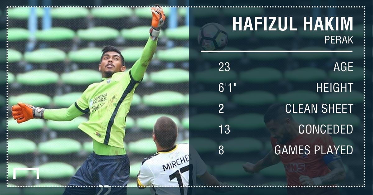 Hafizul Hakim, Perak, 2017 Super League stats, 18032017