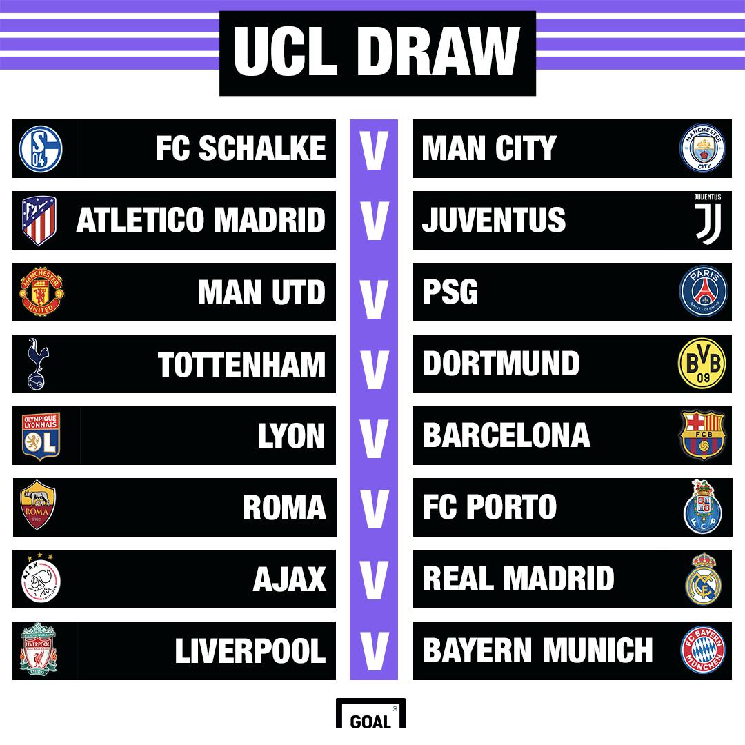 Champions League Achtelfinale Begegnungen