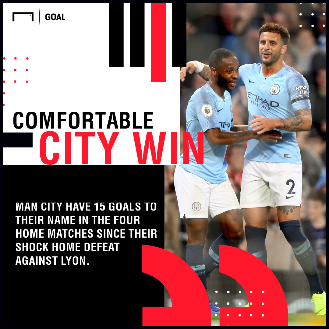Manchester City Shakhtar graphic