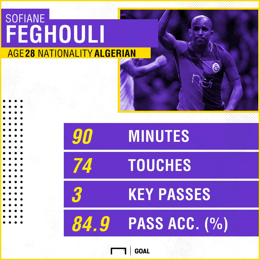 Feghouli PS
