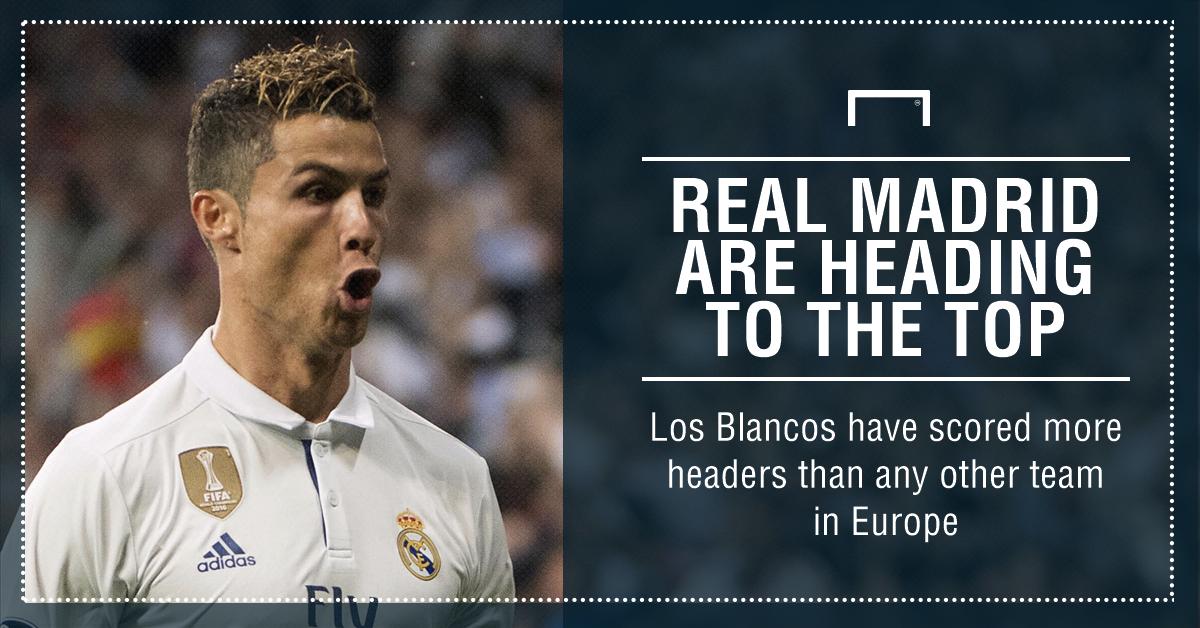 Real Madrid headers