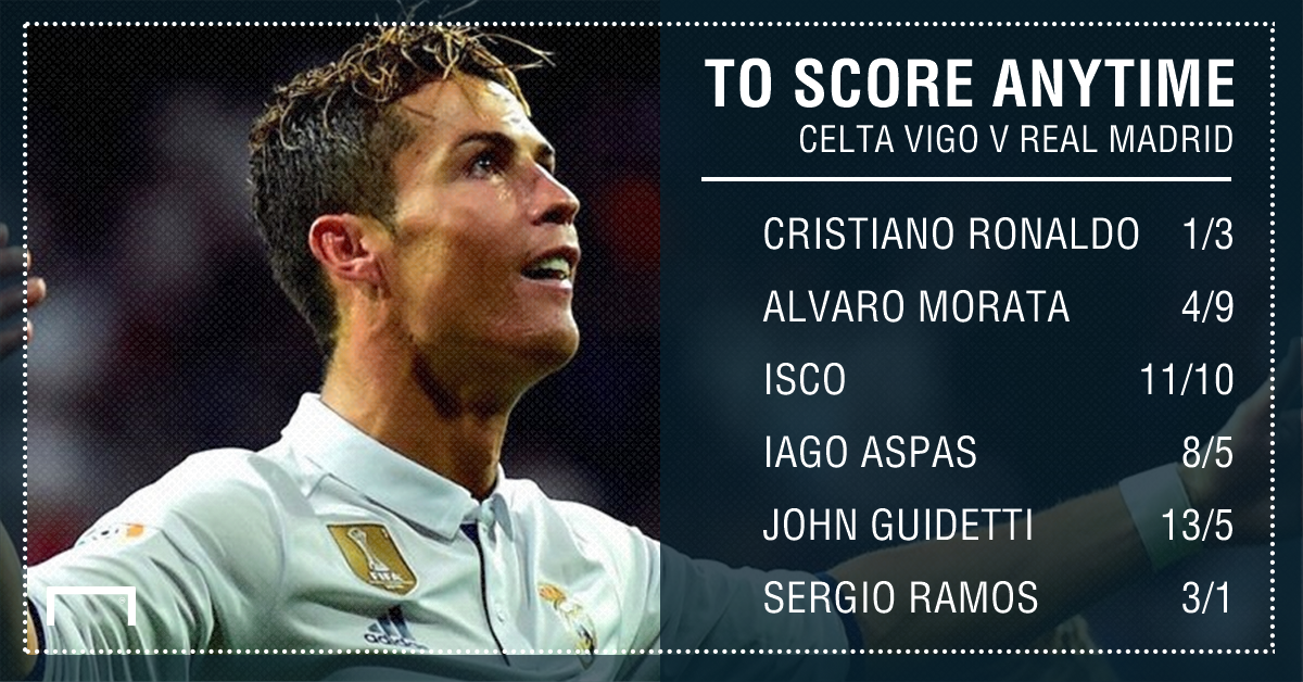 GFX Celta Vigo Real Madrid scorer betting