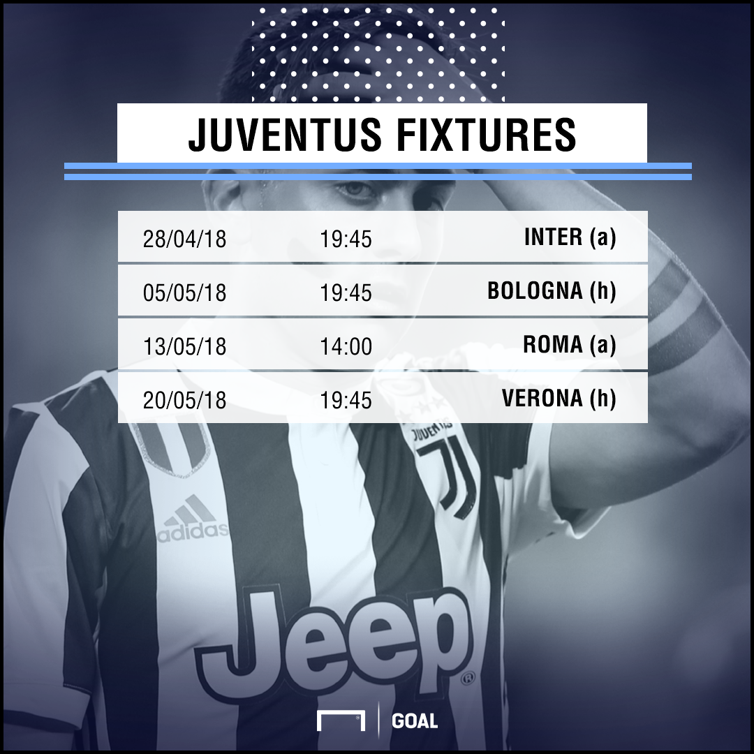 Juventus Serie A Fixtures PS