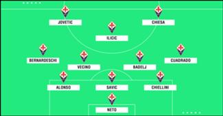 Fiorentina GFX