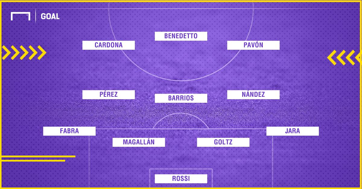 Nandez Gago Boca XI PS