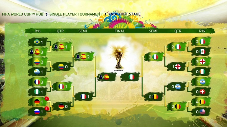 FIFA 14 World Cup expansion