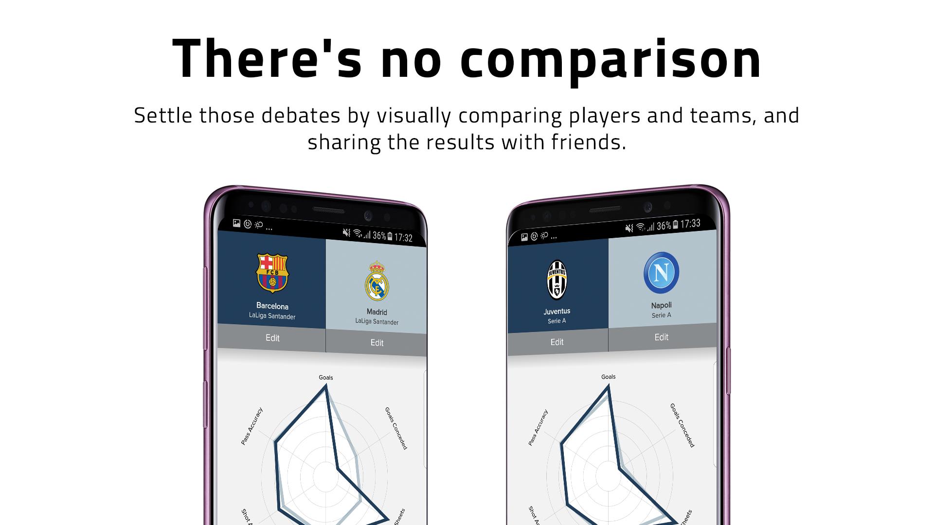 Samsung Goal+ S9 no comparrison