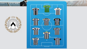 Udinese - The Auction