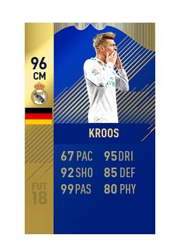 FIFA 18 La Liga Team of the Season Toni Kroos