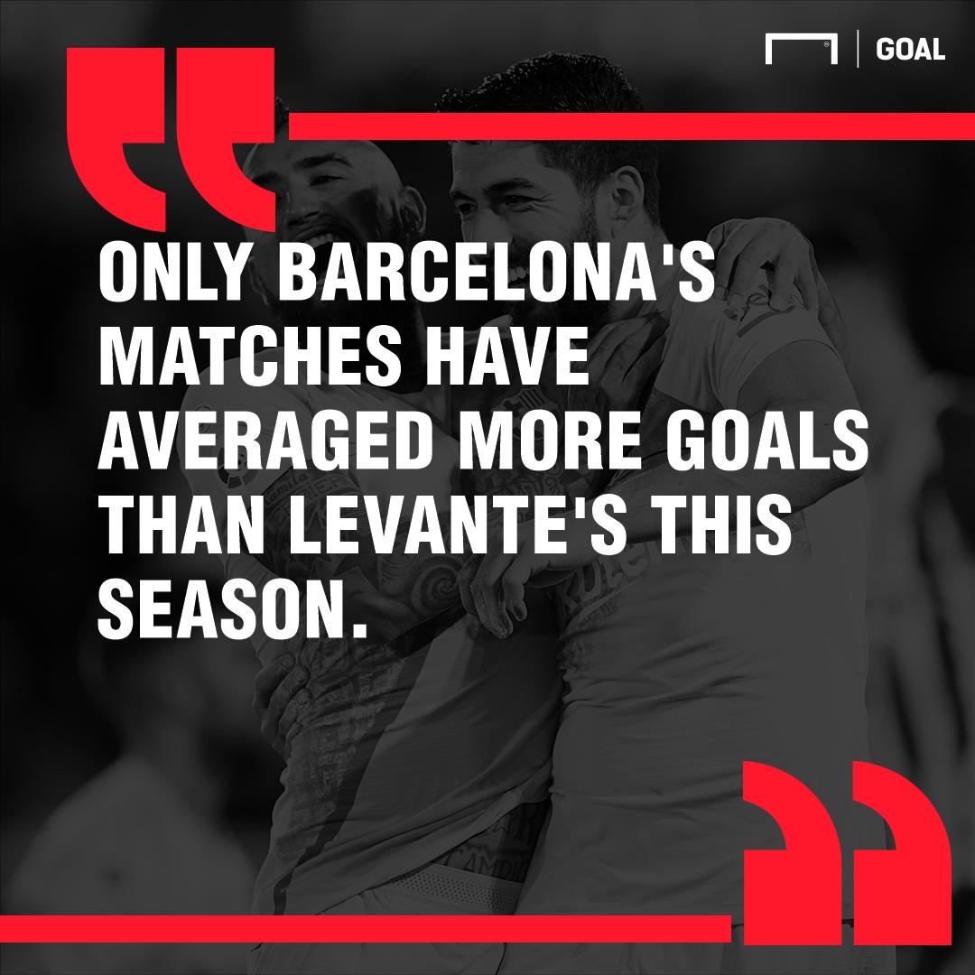 Barcelona Levante graphic