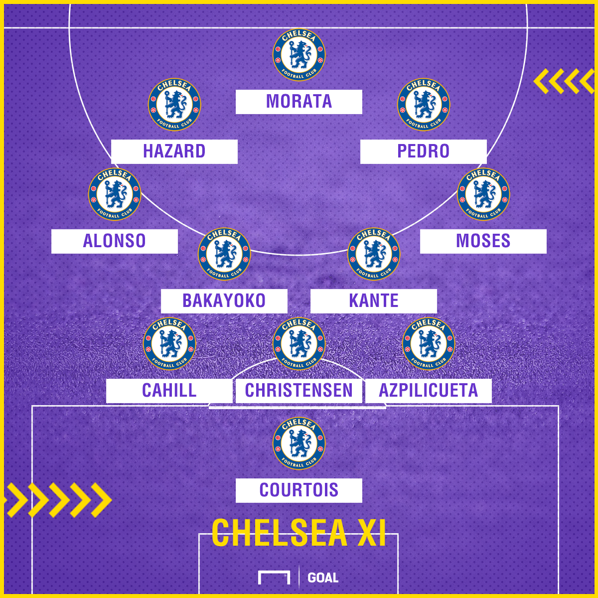 Chelsea team news to face West Ham GFX