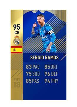 FIFA 18 La Liga Team of the Season Sergio Ramos