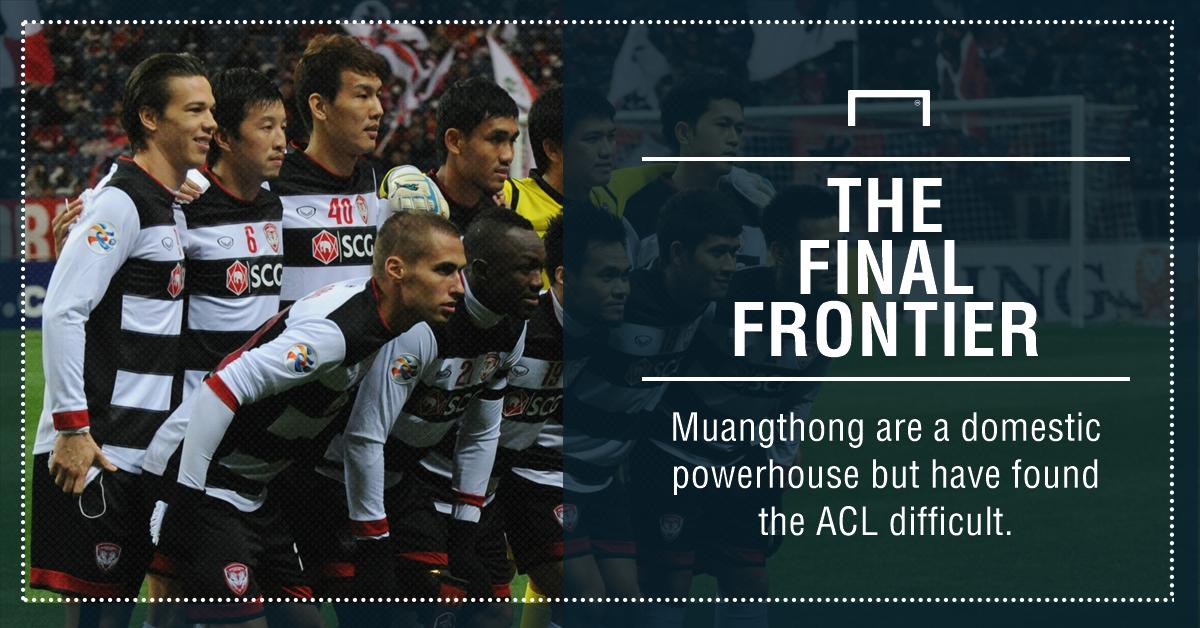 GFX Muangthong United