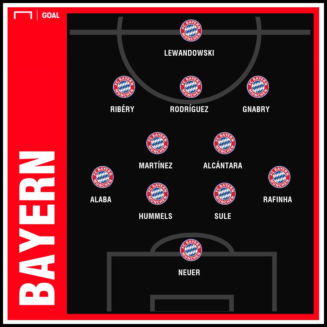 Bayern GFX