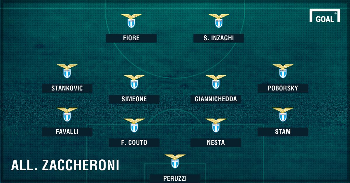 PS Lazio 5 maggio