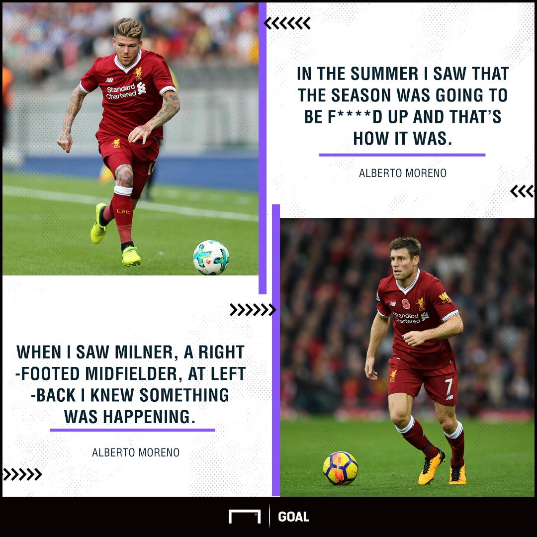 Alberto Moreno James Milner Liverpool Klopp snub