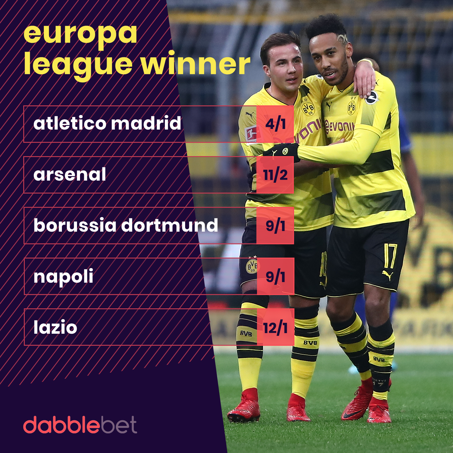 Europa League odds 11-12 graphic
