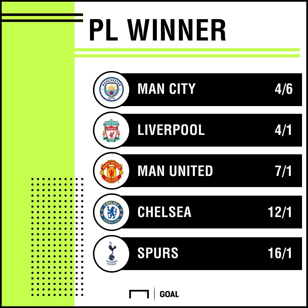 Premier League Winner odds 0708 graphic