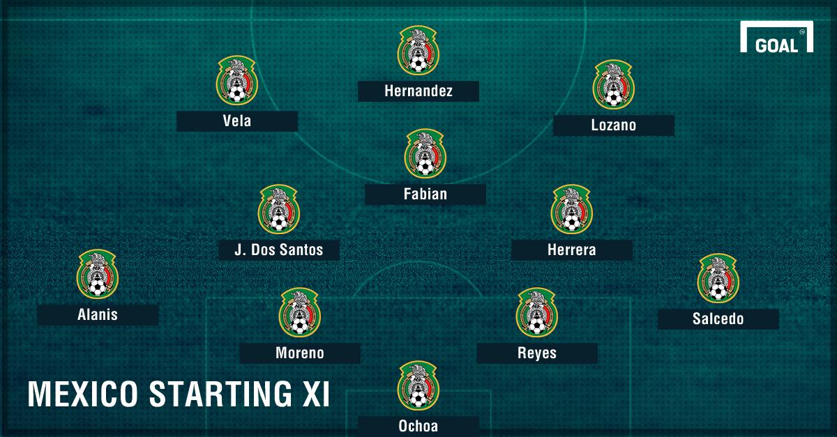 Mexico vs. USA lineup GFX