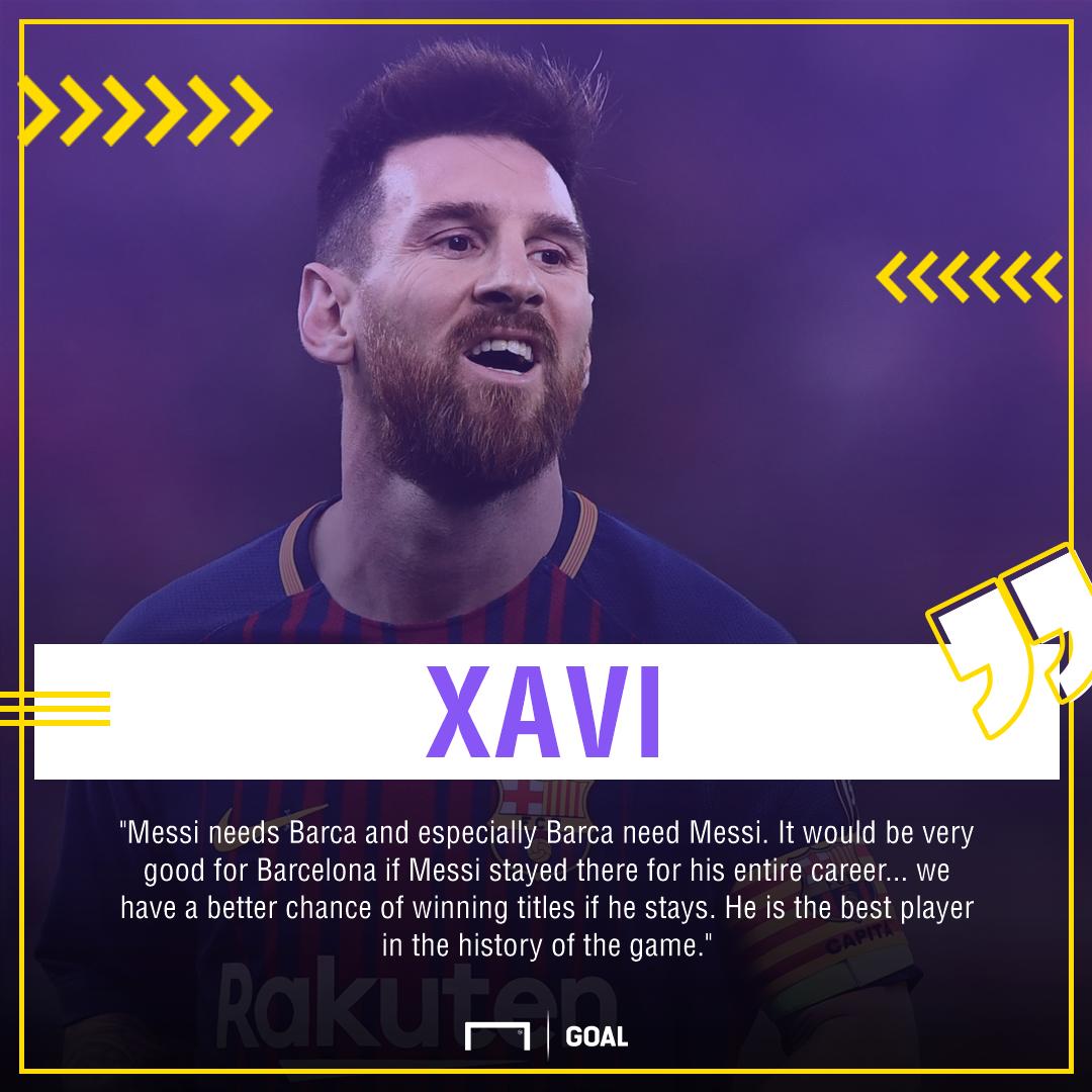 GFX Info Xavi Lionel Messi Barcelona