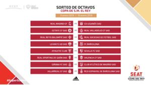 Copa del Rey octavos