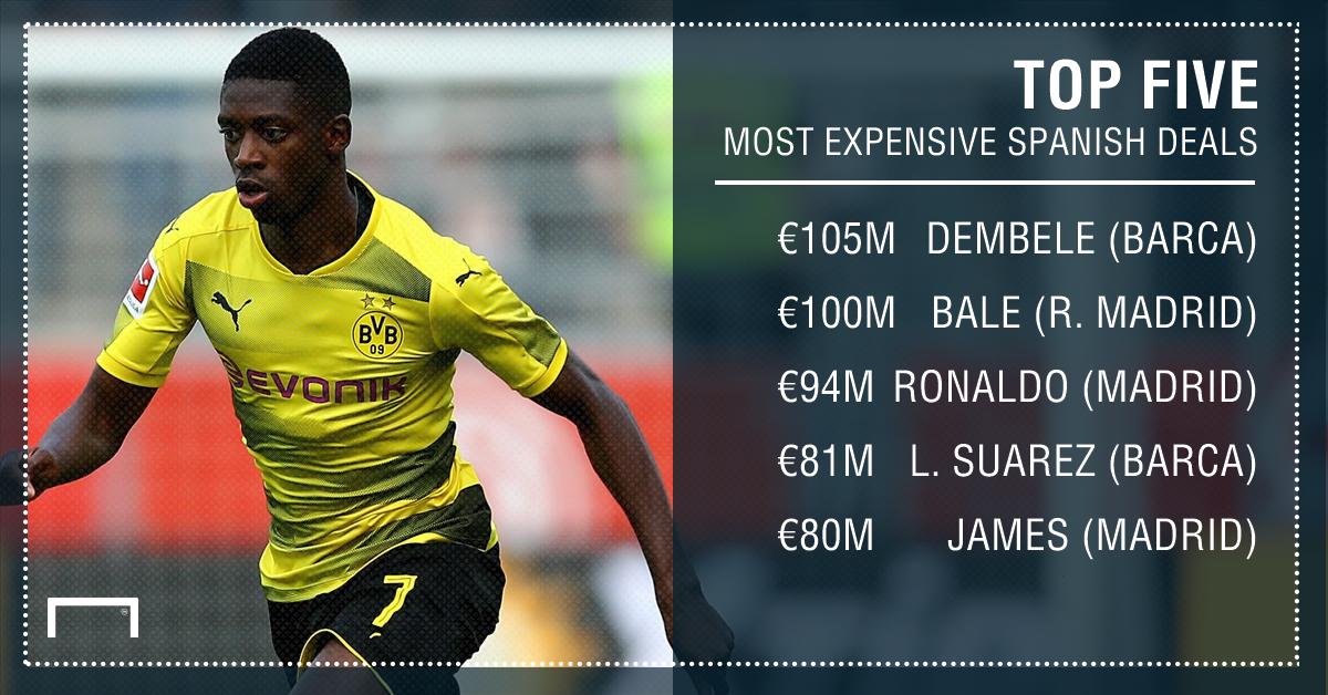 top five transfer deals Spain graphc