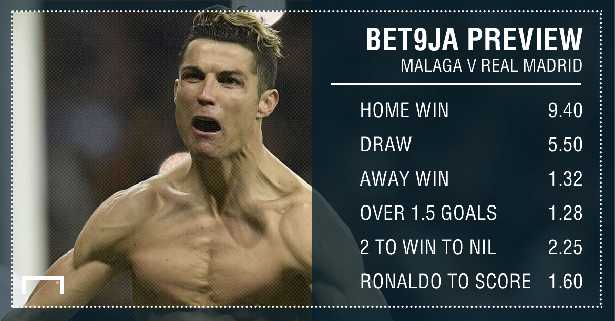 Cristiano Ronaldo's goalscoring knack and other facts as Real Madrid visit Malaga