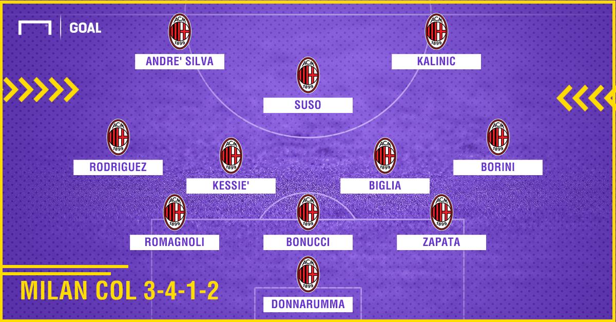 PS Milan