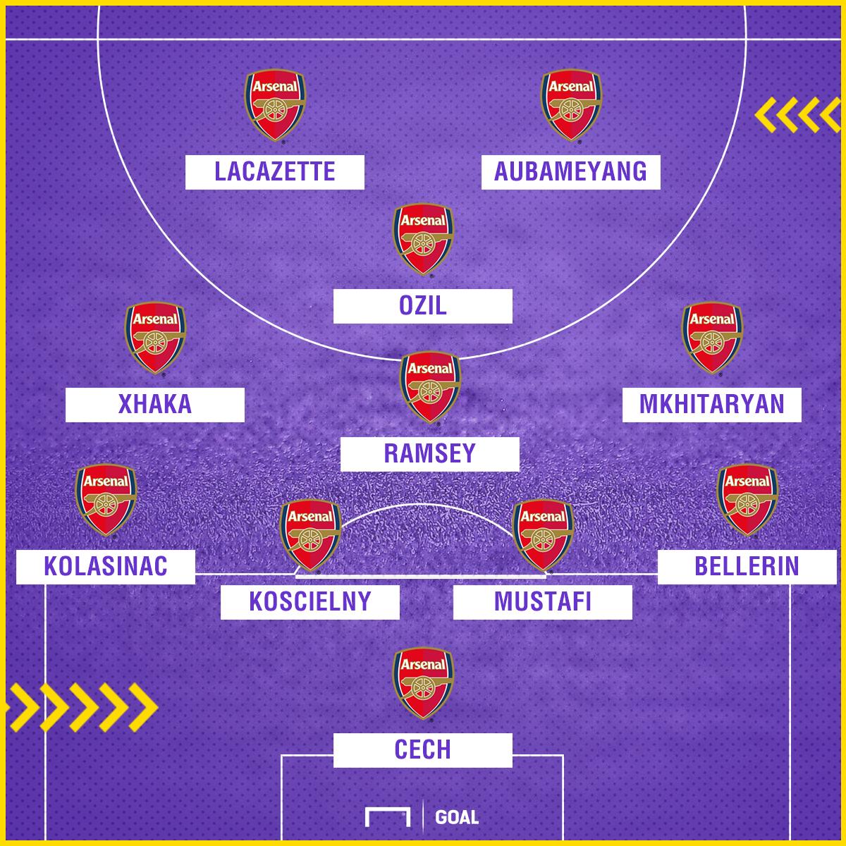 Arsenal 4-3-1-2