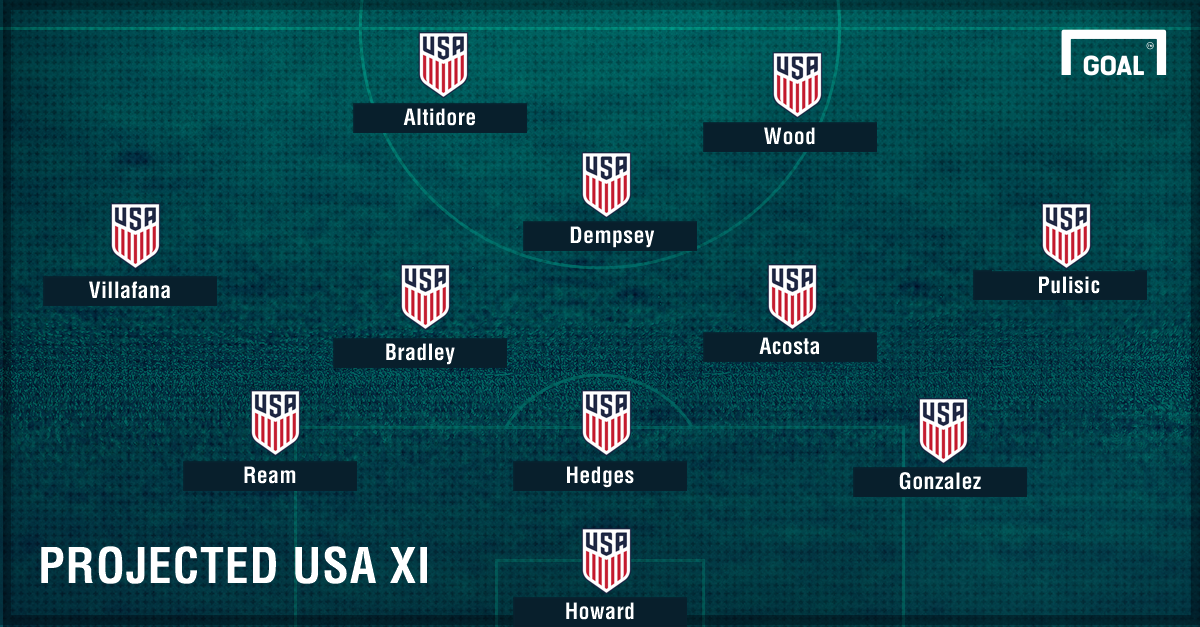 Projected USA XI vs. Mexico 06092017