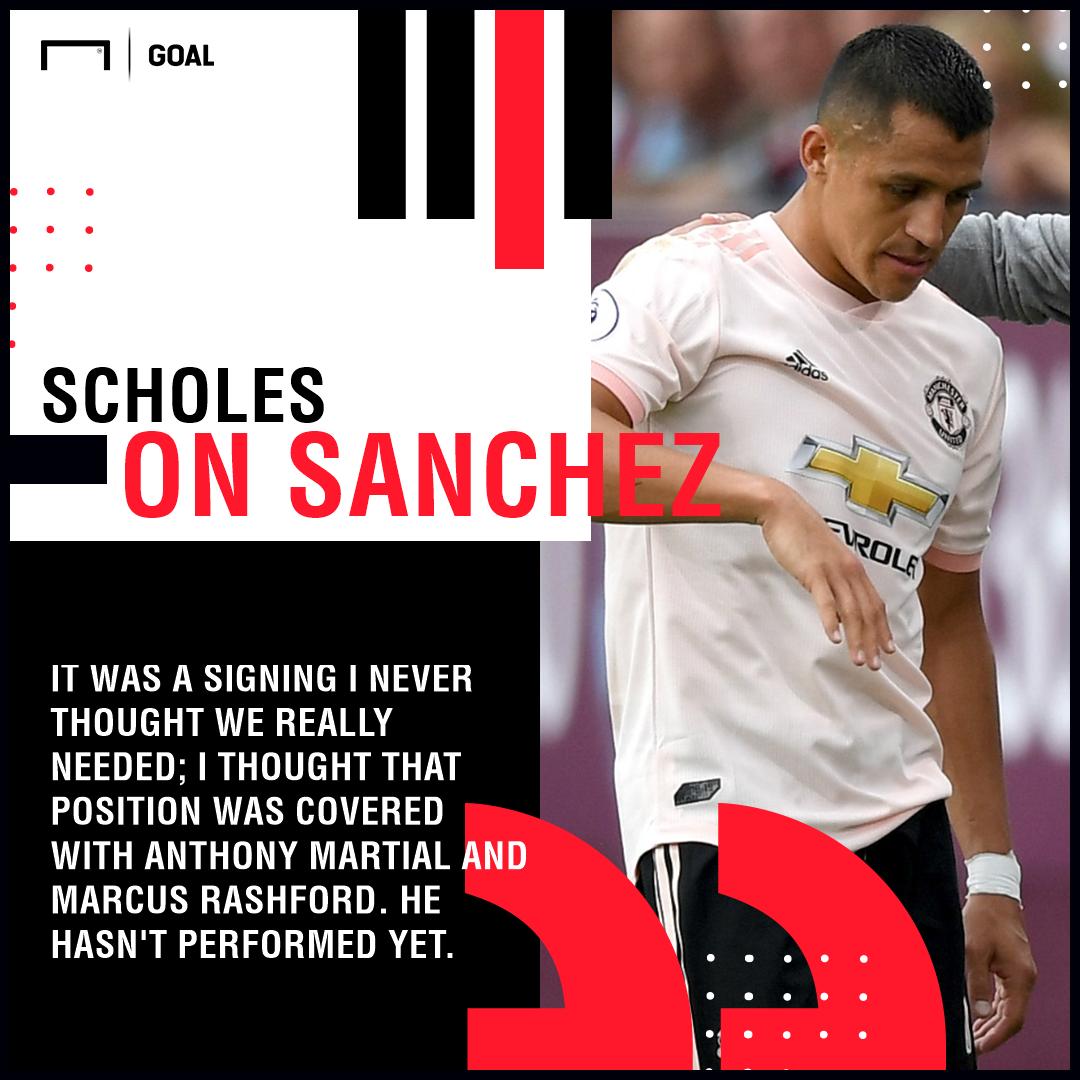 Alexis Sanchez Manchester United quote