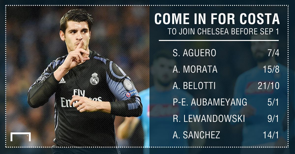 GFX new Chelsea striker betting