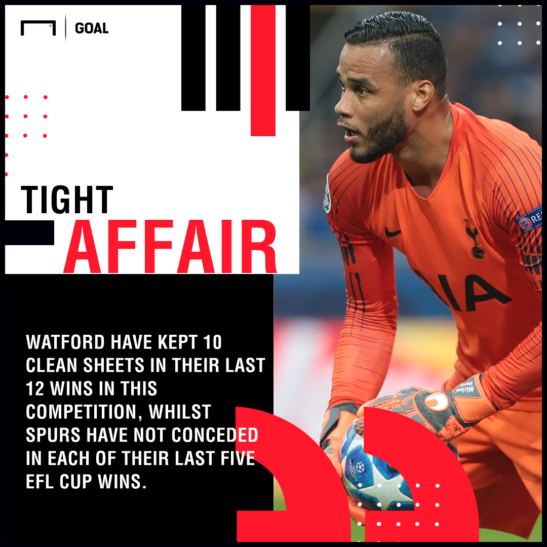 Spurs Watford EFL Cup graphic