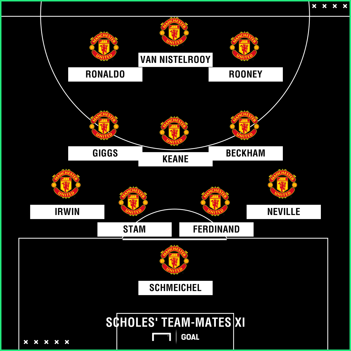 Paul Scholes Manchester United team-mates XI
