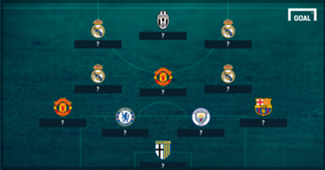 MOST EXPENSIVE XI - NONE