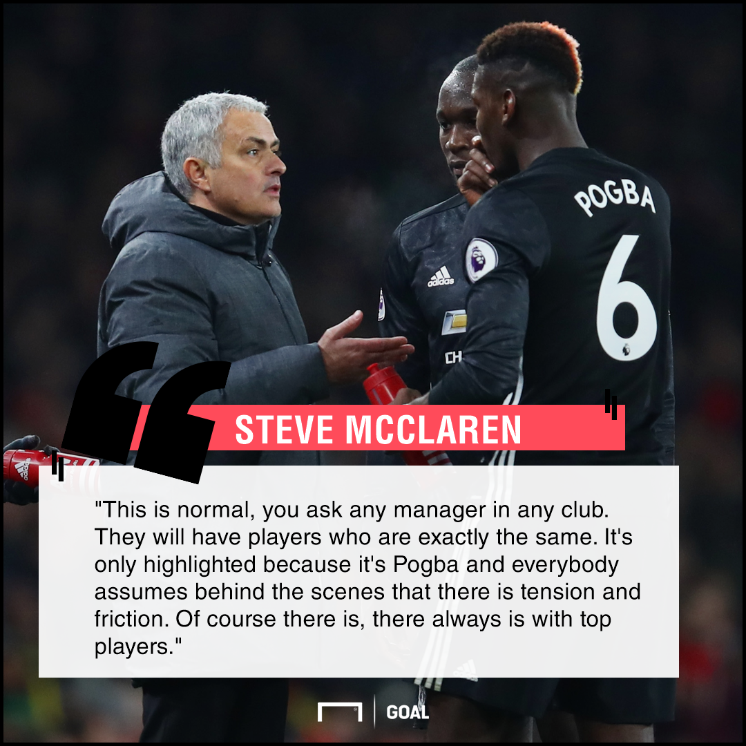 Paul Pogba Manchester United tension Steve McClaren