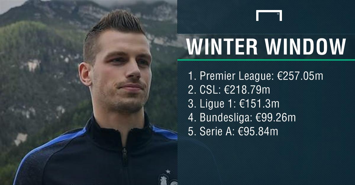 Winter Window spending PS