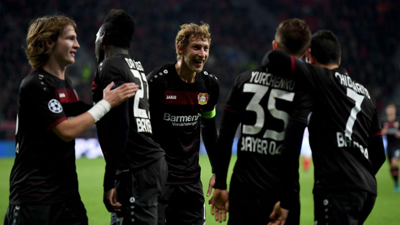 Bayer Leverkusen Champions League