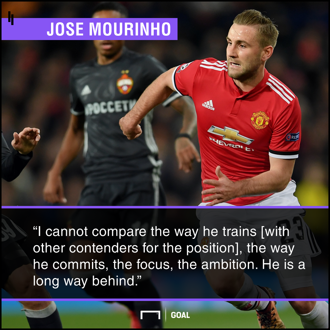 Luke Shaw Jose Mourinho way behind