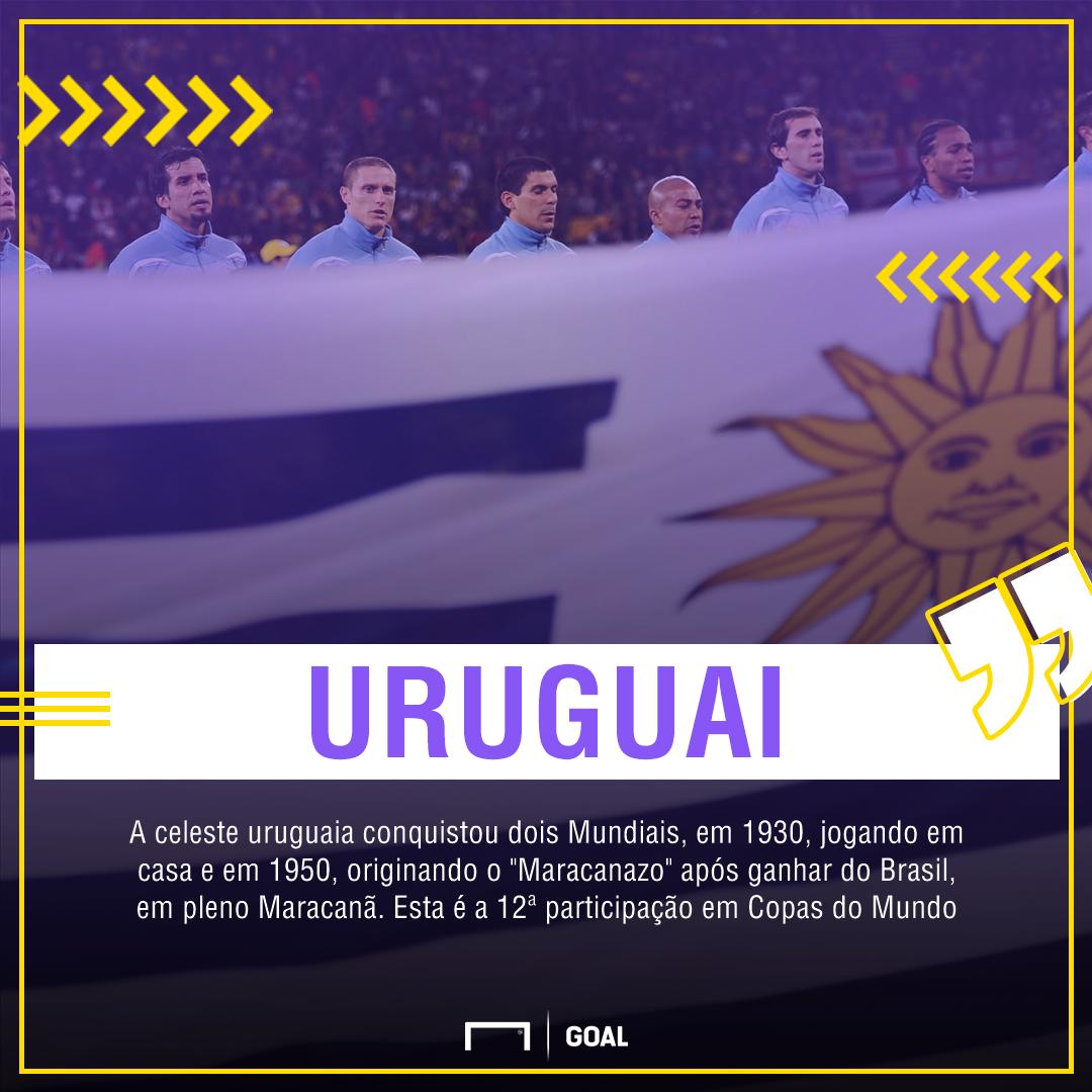 GFX Uruguai 16052018