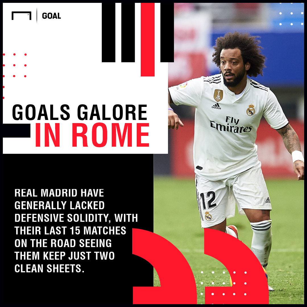 Roma Real Madrid graphic