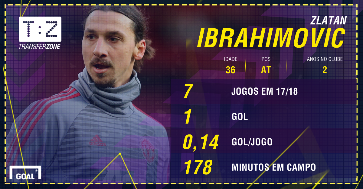 PS Ibrahimovic United 11012018