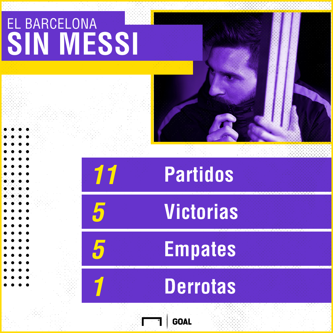 Sin Messi. Barcelona