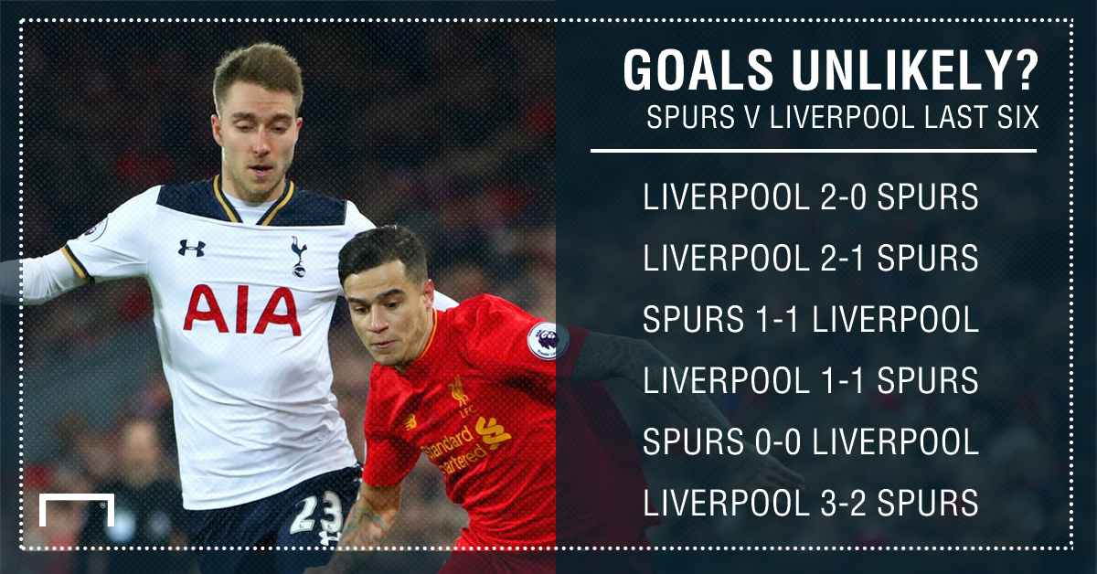 Spurs Liverpool graphic