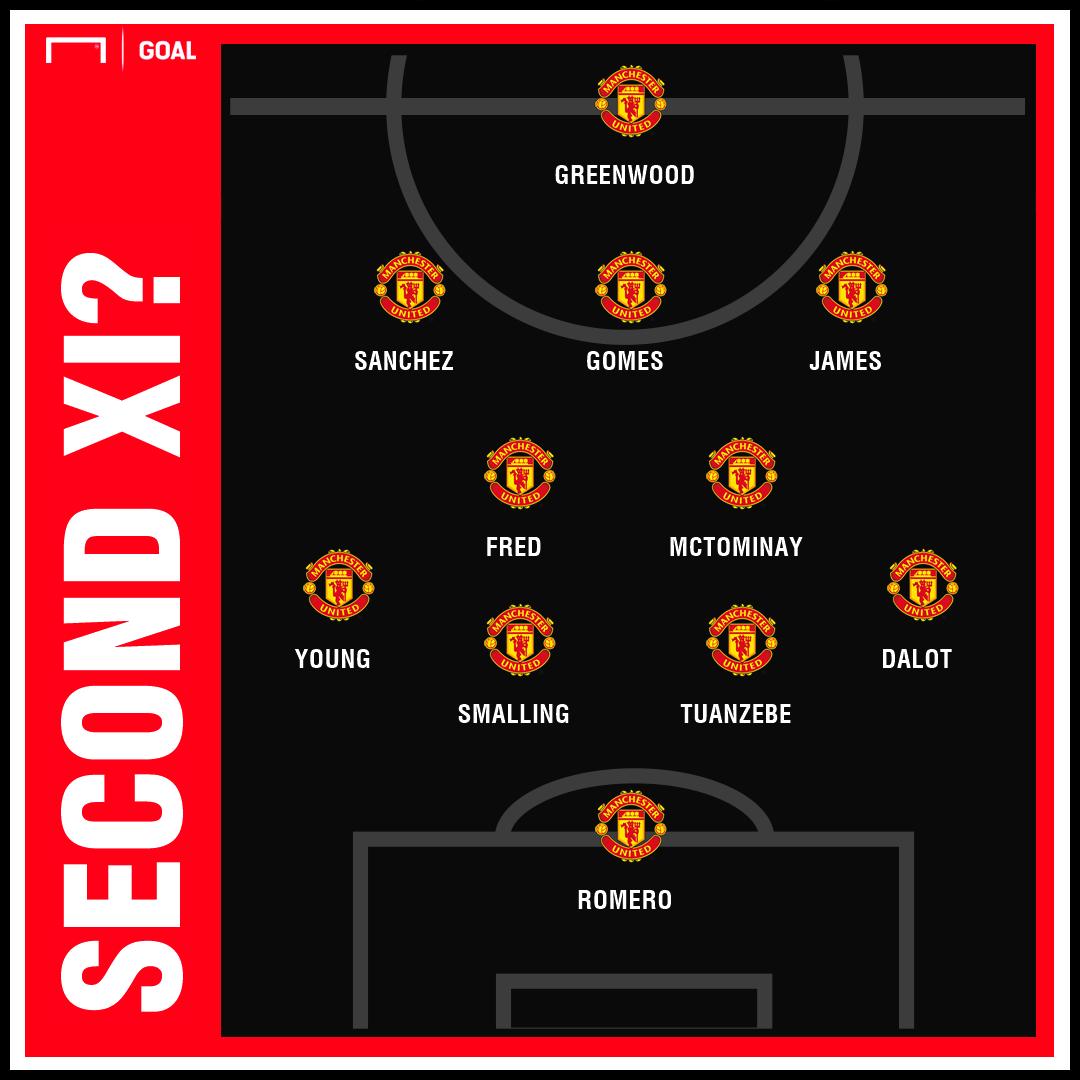 Man Utd possible team