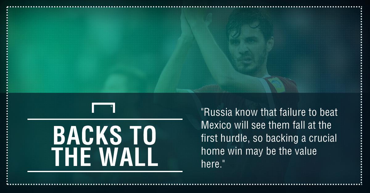 GFX Russia Mexico betting