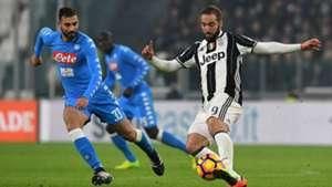 Albiol Higuain Napoli Juventus