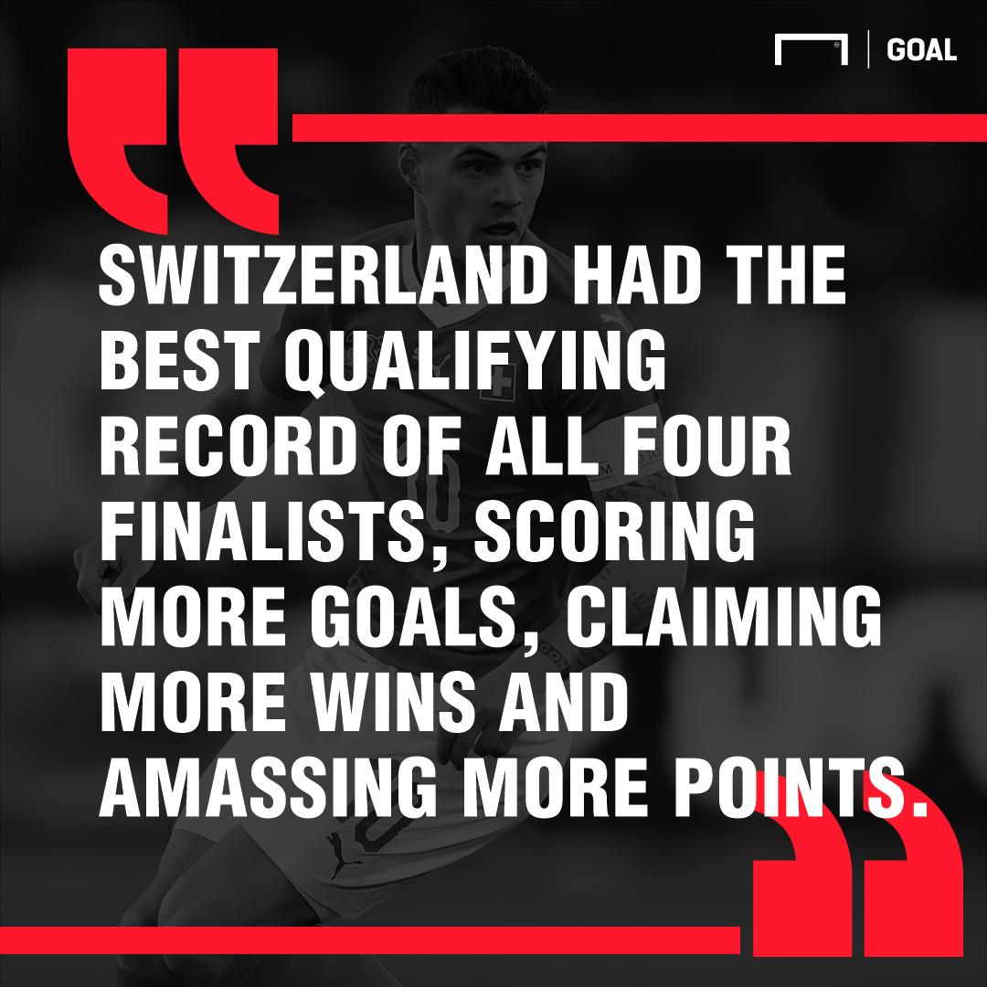 Portugal Switzerland graphic