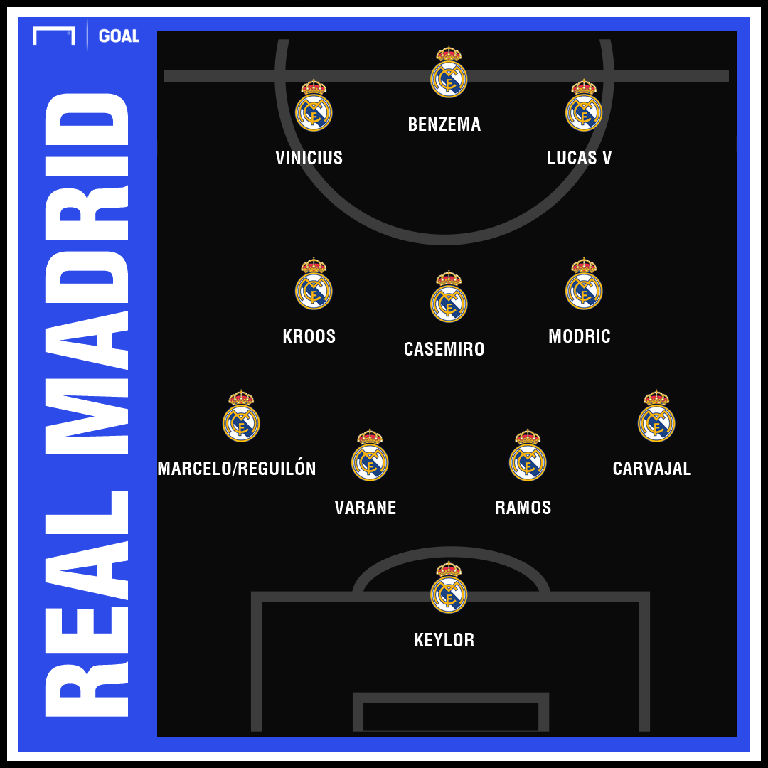 Real Madrid Possible XI vs Barcelona