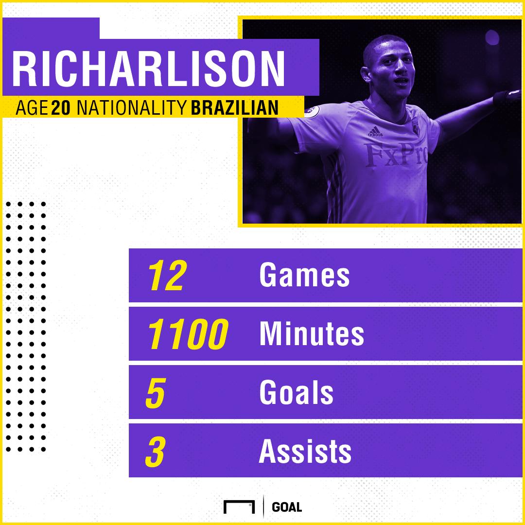 Richarlison Watford stats 281117
